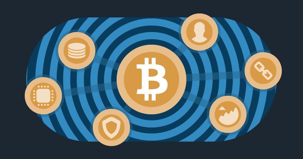 beleggen i ncryptocurrency